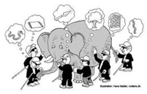 6 blind men and a elephant