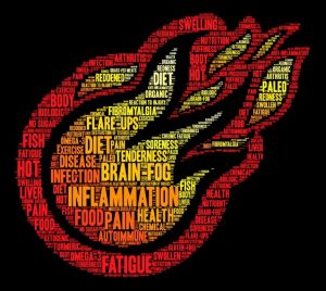 colon cancer prevention inflammation