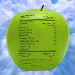 why fructose bad for you fruits