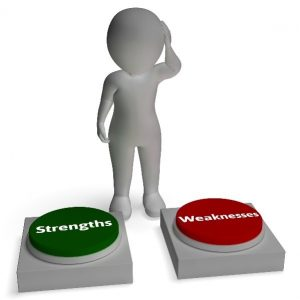 strengths-weaknesses